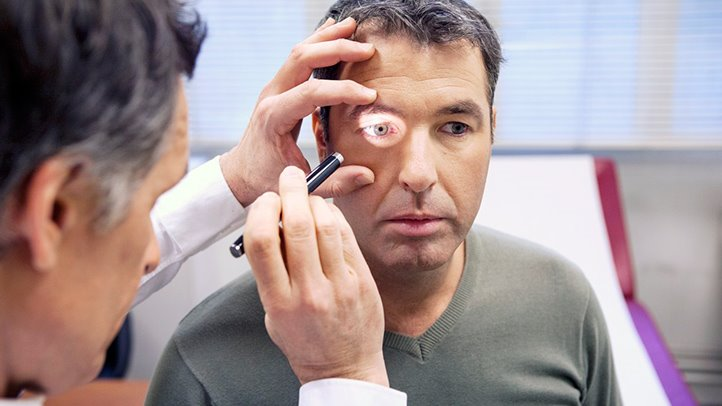 eyes exercise for improving eyesight