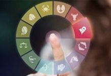 Zodiac Signs Personality