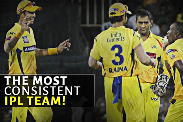 Most Win Percentage in IPl-Facts About CSK
