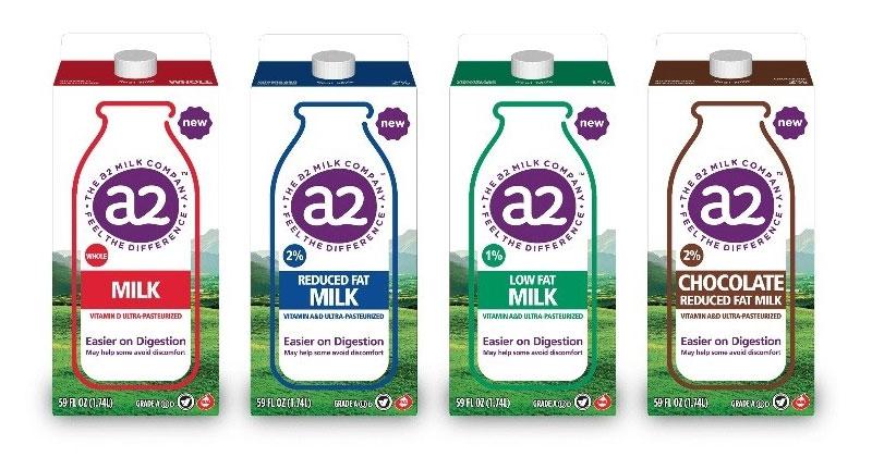 A2 Milk Benefits in Hindi