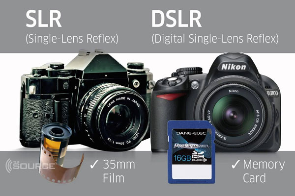 What Is DSLR Camera In Hind