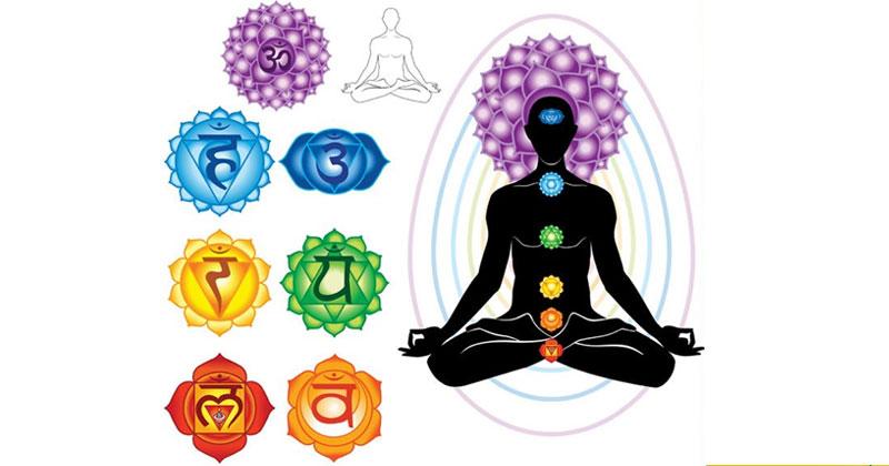 7 Chakras in Hindi