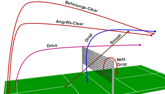 badminton rule