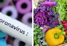 diet to avoid coronavirus