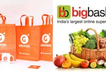 big basket and grofer hiring employees
